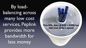 IP Routers PEPLINK