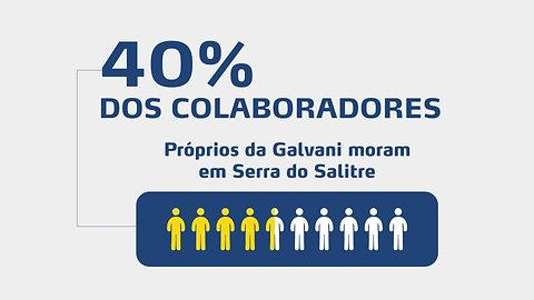 Befeficios da Galvani para o Municipio HD