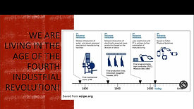 Industrial Revolution Week 1 Day 1 Lesson