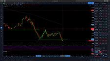 Trader Recap GBPUSD 15M