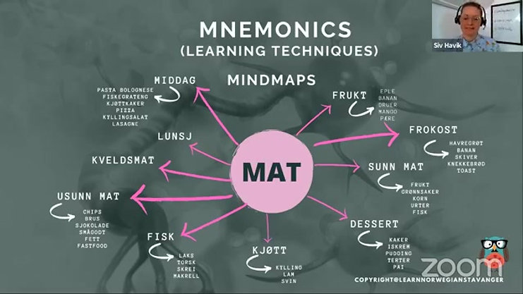 A1: Setningsstruktur, frokost / Mat & språkkafe