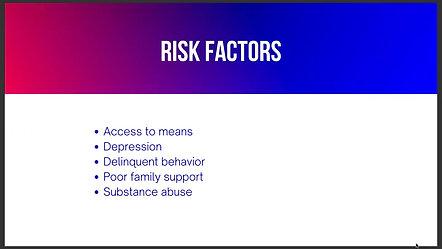 Assessing Suicidal Behavior Among Black Youth