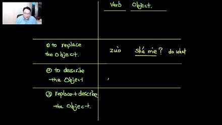 Unit 11-13 Verb-object Compounds