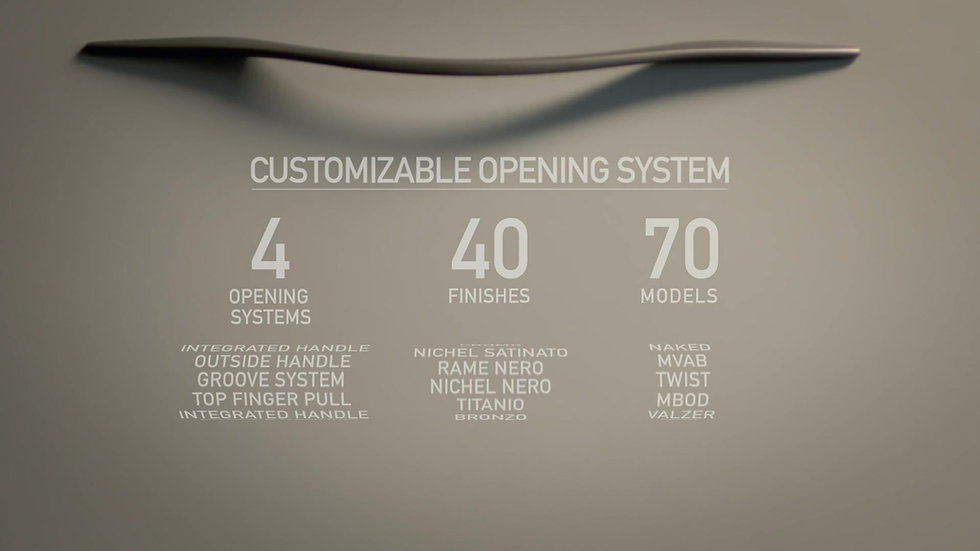 S T O S A  cucine  retail video