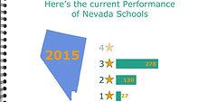 Destinations 5 Stars: About School Performance