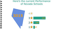Destinations 5 Stars: About School Performance
