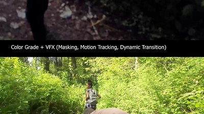 Masking, Dynamic Transitions