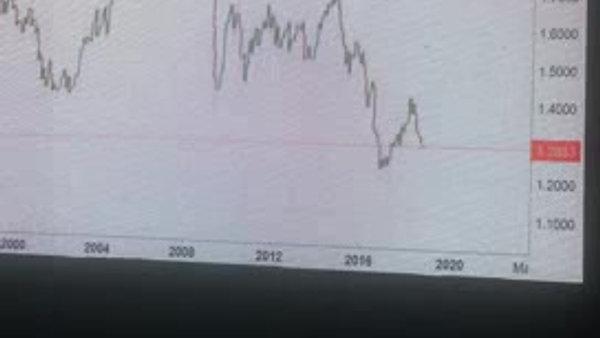 """wem London תחזית שקל פאונד והכלכלה הבריטית, היכל התרבות ת""""א 04.09.2018"""