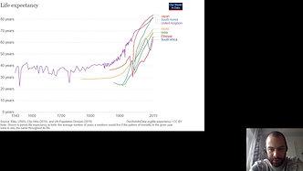 Teollistumisen historiaa: suuret historialliset trendit jääkiekkomailateoria