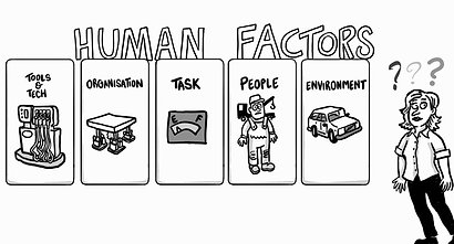 What is Human Factors?