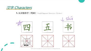 Mandarin Scholars - Writing Characters