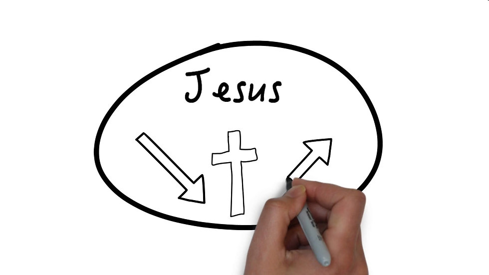 3 Circles Gospel