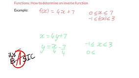 How to determine inverse functions