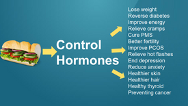 Food Hormones and Health