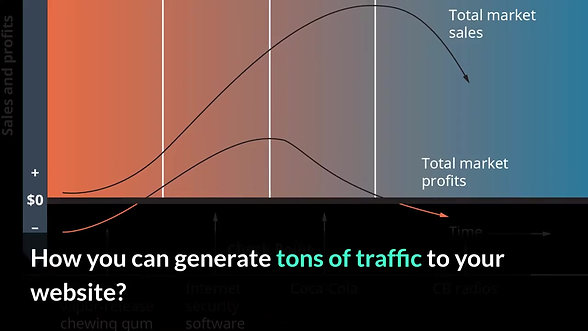 10 Powerful ways that should increase your website traffic