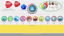 ANALYSIS®, Analyse-Tool und System für Marktleistungs-Analysen