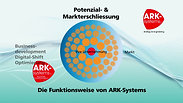 ARK-Systems SMART SYSTEM Funktion