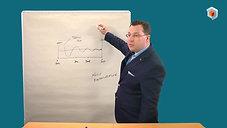 1.4 Agile Finanzplanung