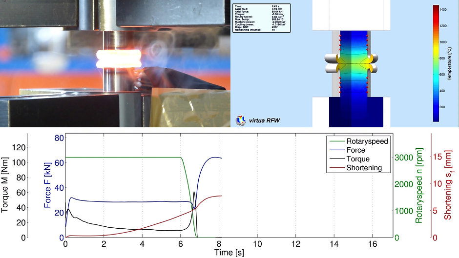 Rotary Friction Welding