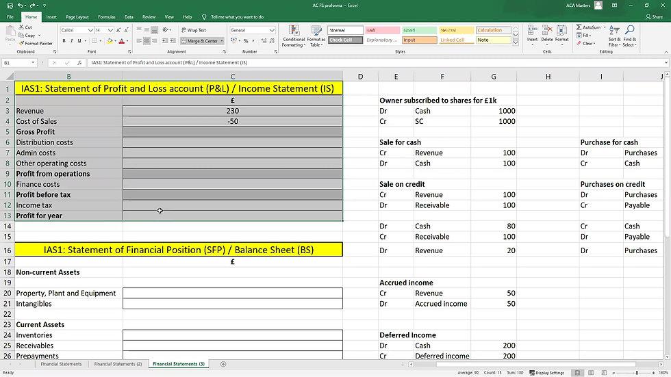 ACA Accounting basics part 1