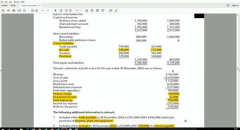 Cash Flow Statement - Q3 Tam Plc