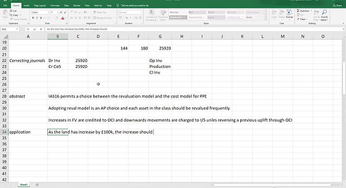 Explain Accounting Treatment