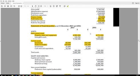 Cash Flow Statement - Q4 Kaya Plc
