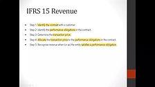 Revenue FR