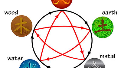 5 Element Colors and Feelings Meditation