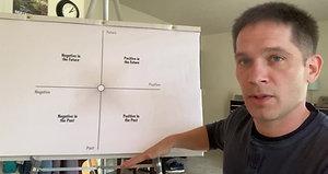 Quadrant Journaling Intro