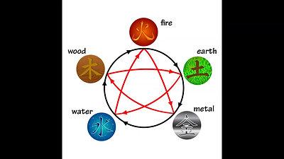 Wood Element Affirmations