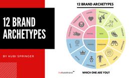 12 Brand Personality Archetypes Edited