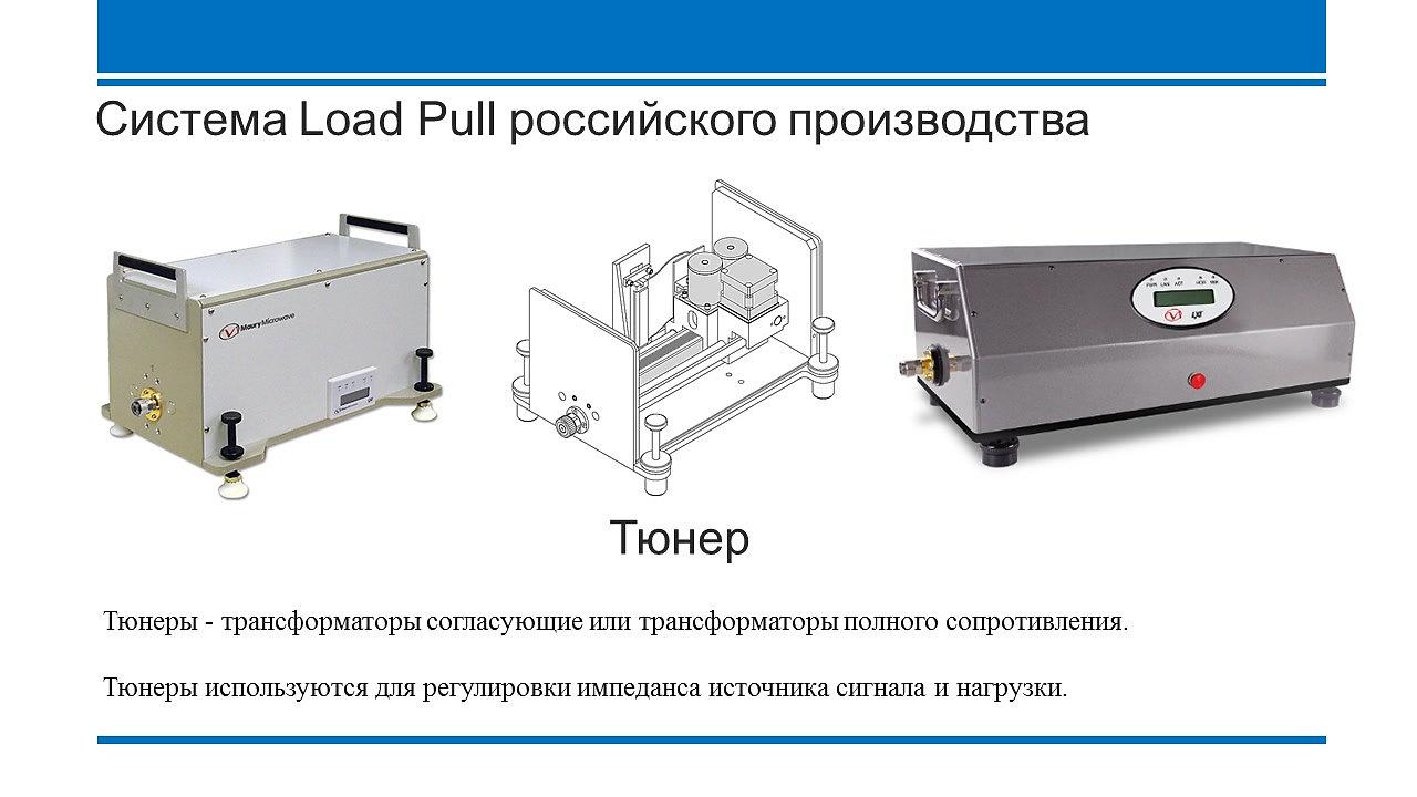 Система Load Pull