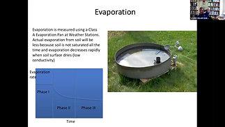 Soil Hydrology, Drainage & Irrigation- S Duiker