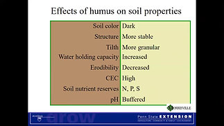 Soil Physical and Biological Properties- Bossard
