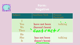 Grammar Subscription: Present perfect vs. Present perfect continuous