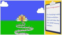 Erklärfilm: Pflegeimmobilien als Kapitalanlage