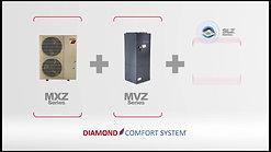 Mitsubishi Diamond Comfort