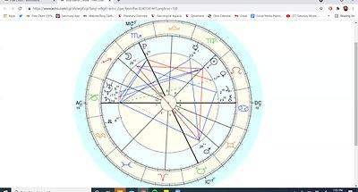 Chart interpretation example
