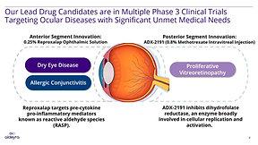 Aldeyra: Novel Pharmaceutical Approaches for the Treatment of Ocular Disease
