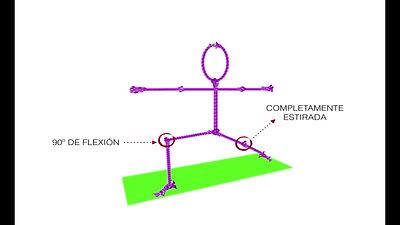 Conceptos Básicos de Alineación