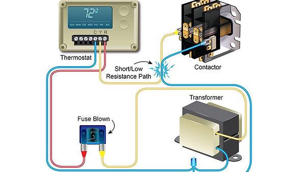 Low Voltage Wiring Training