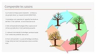 2-comprendre les saisons de la vie_ comprendres les 4 saisons