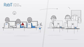 RabIT Software Engineering Service Explainer Video