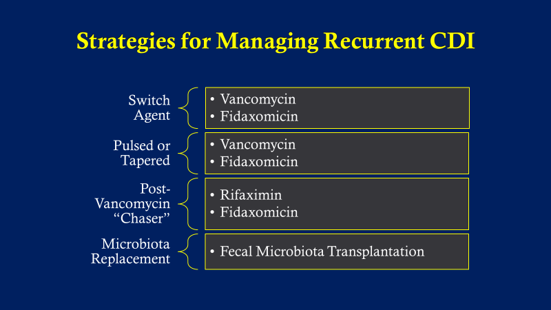 Medical Management of Recurrent C. difficile-Practitioner