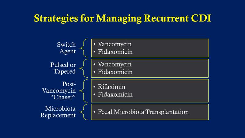 Medical Management of Recurrent C. difficile Infection-Patient