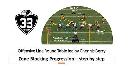 Zone blocking progression - step by step