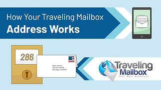 Traveling Mailbox Addresses