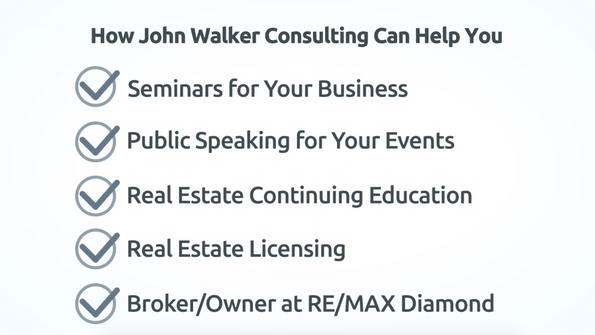 Welcome to John Walker Consulting