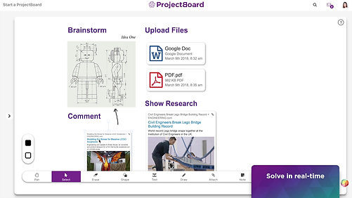 How ProjectBoard Works